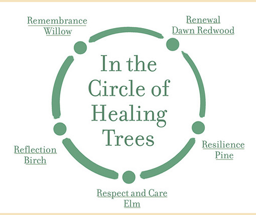 Healing Tree: Page For You